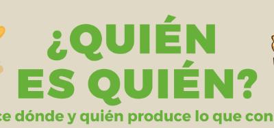 Tomando conciencia social sobre el papel de la ciudadanía en el desarrollo sostenible: los Mercaos Sociales del Sur como catalizadores locales de prácticas de consumo y producción sostenibles